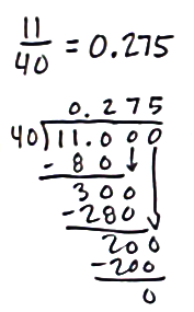Converting between fractions and decimals | MathVillage